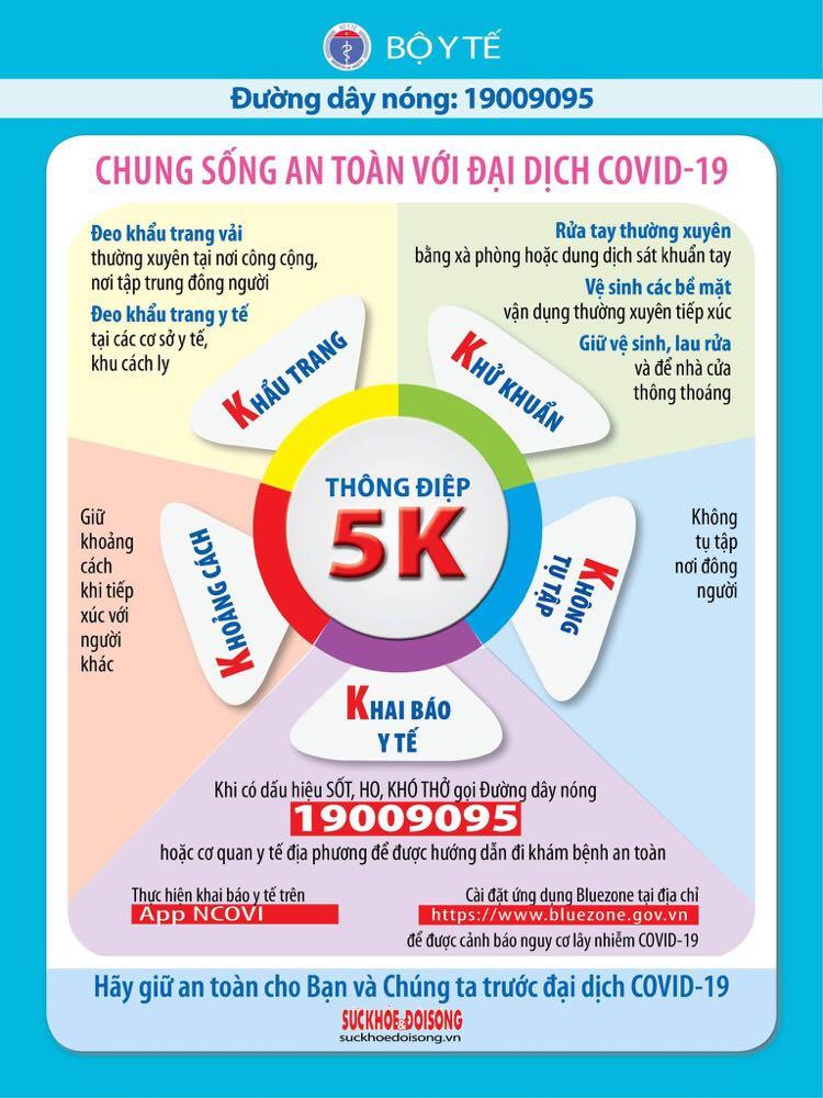 Công ty TNHH Chodai & Kiso-Jiban Việt Nam tích cực phòng, chống dịch Covid 19